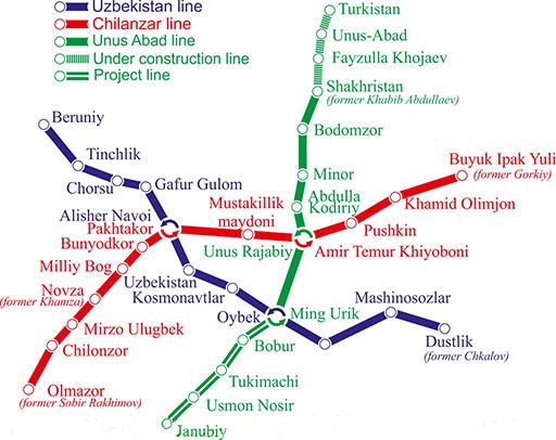 Mappa della metropolitana di Tashkent